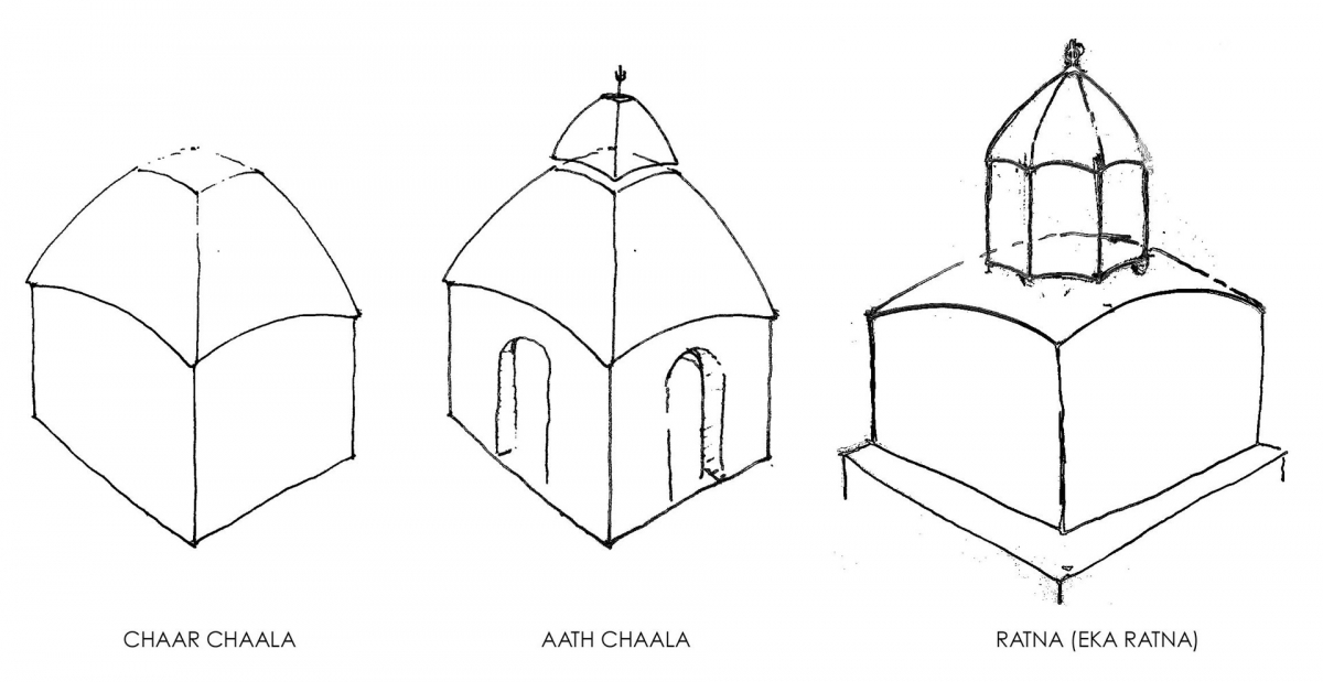 Cultural Plurality And Innovation In The Design Of Temples